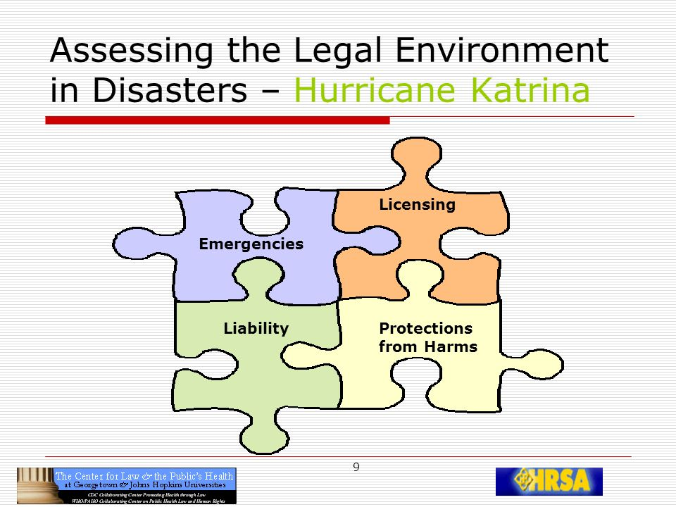 10 Centers Real-Time Responses to Legal Issues During the Hurricane-related Emergencies Extensive consultation with VHPs en route and on location in AL, LA, MS, TX, and other states Additional consultation with prospective senders and hosts of VHPs Production of memos and articles re: specific legal issues Tracking of federal and state legal responses Circulation of new editions of HRSAs Legal and Regulatory Issues Report (9/05) and the Centers Advanced Tool Kit (8/05) Resources available at www.publichealthlaw.net/ Research/Affprojects.htmwww.publichealthlaw.net/