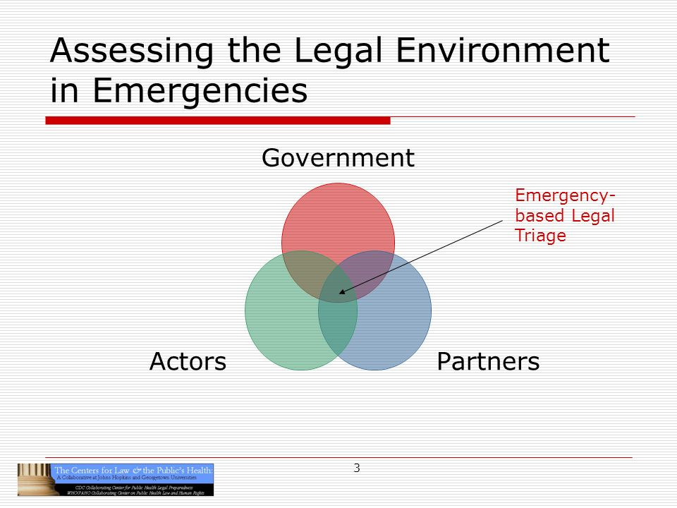 3 Assessing the Legal Environment in Emergencies Government PartnersActors Emergency- based Legal Triage