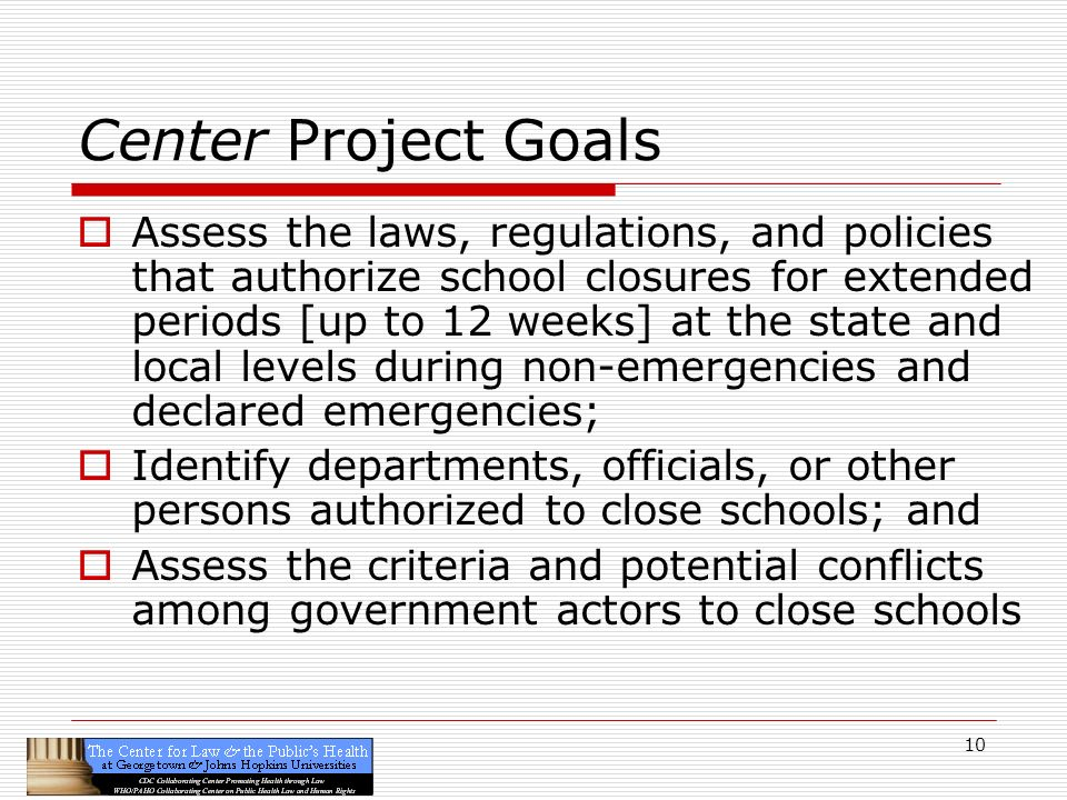 10 Center Project Goals Assess the laws, regulations, and policies that authorize school closures for extended periods [up to 12 weeks] at the state and local levels during non-emergencies and declared emergencies; Identify departments, officials, or other persons authorized to close schools; and Assess the criteria and potential conflicts among government actors to close schools