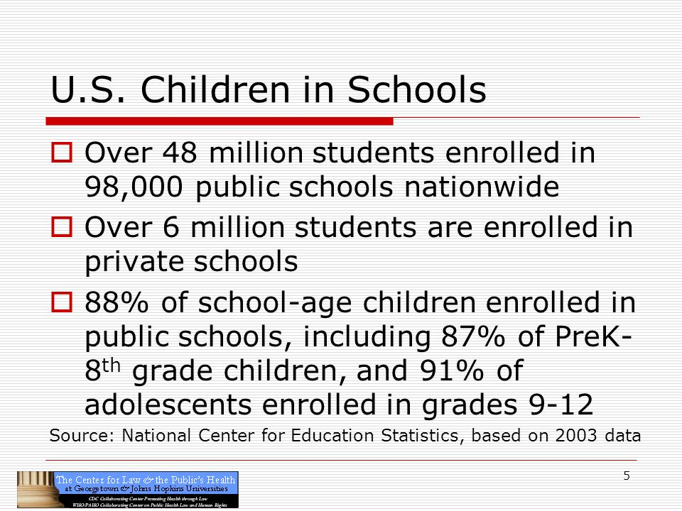 5 U.S. Children in Schools Over 48 million students enrolled in 98,000 public schools nationwide Over 6 million students are enrolled in private schoo