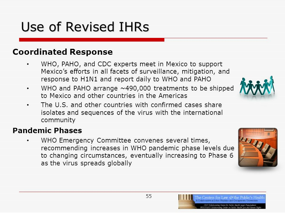 55 Coordinated Response WHO, PAHO, and CDC experts meet in Mexico to support Mexicos efforts in all facets of surveillance, mitigation, and response to H1N1 and report daily to WHO and PAHO WHO and PAHO arrange ~490,000 treatments to be shipped to Mexico and other countries in the Americas The U.S.