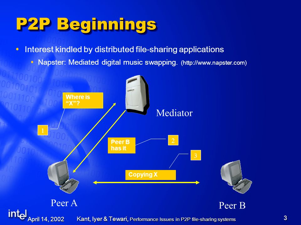 April 14, 2002 Kant, Iyer & Tewari, Performance Issues in P2P file-sharing systems 14 JXTAJXTA Objective: A low-level framework to support P2P applications: Avoids any reference to specific policies or usage models.