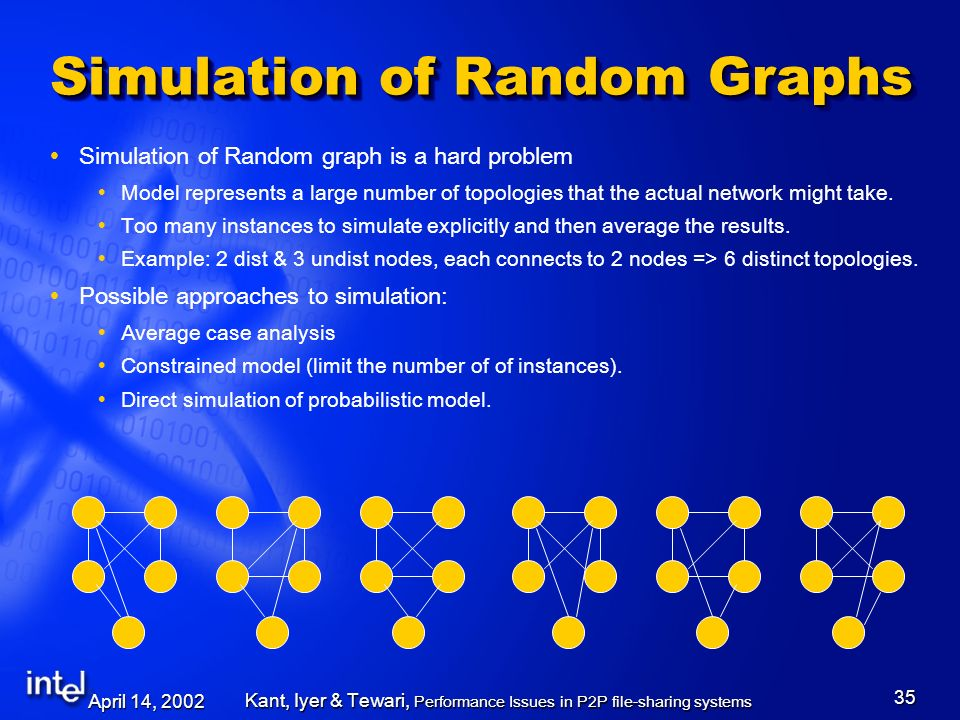 April 14, 2002 Kant, Iyer & Tewari, Performance Issues in P2P file-sharing systems 35 Simulation of Random Graphs Simulation of Random graph is a hard problem Model represents a large number of topologies that the actual network might take.