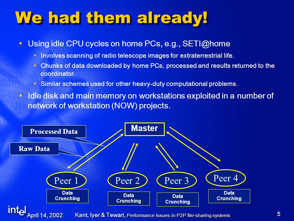 April 14, 2002 Kant, Iyer & Tewari, Performance Issues in P2P file-sharing systems 6 Newer Applications P2P streaming media distribution CenterSpan (C-Star Multisource Peer Streaming) Mediated, Secure P2P platform for distributing digital content.