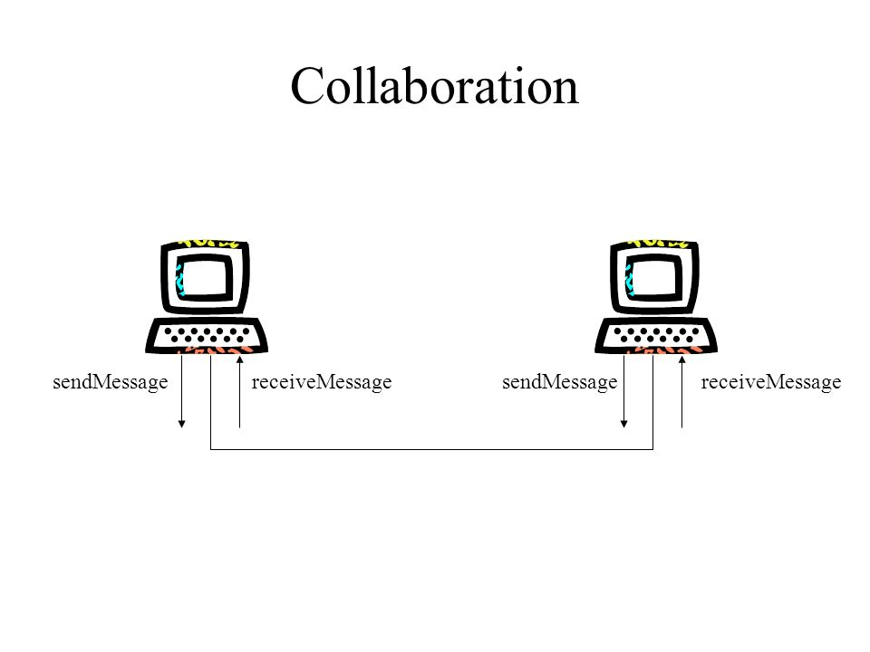Collaboration sendMessagereceiveMessagesendMessagereceiveMessage