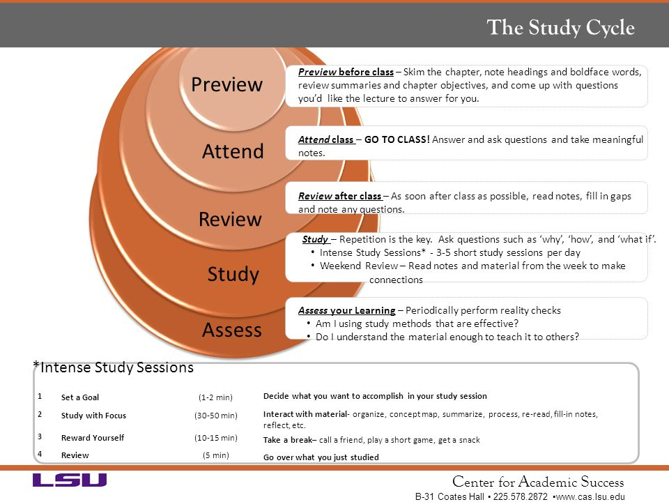 4 Reflect The Study Cycle 1 Set a Goal(1-2 min) Decide what you want to accomplish in your study session 2 Study with Focus(30-50 min) Interact with m