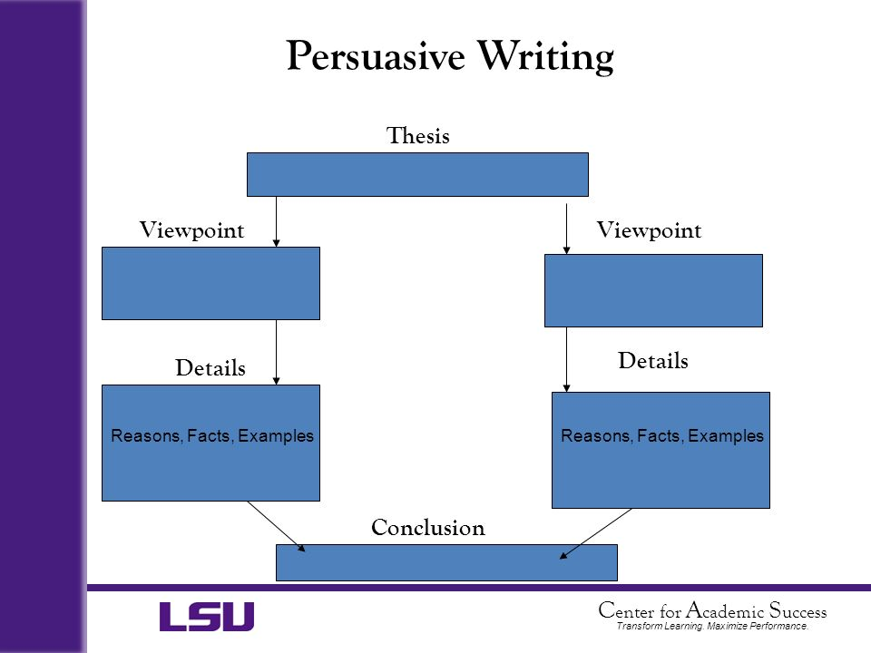 C enter for A cademic S uccess Transform Learning. Maximize Performance. Persuasive Writing Thesis Details Viewpoint Details Conclusion Reasons, Facts