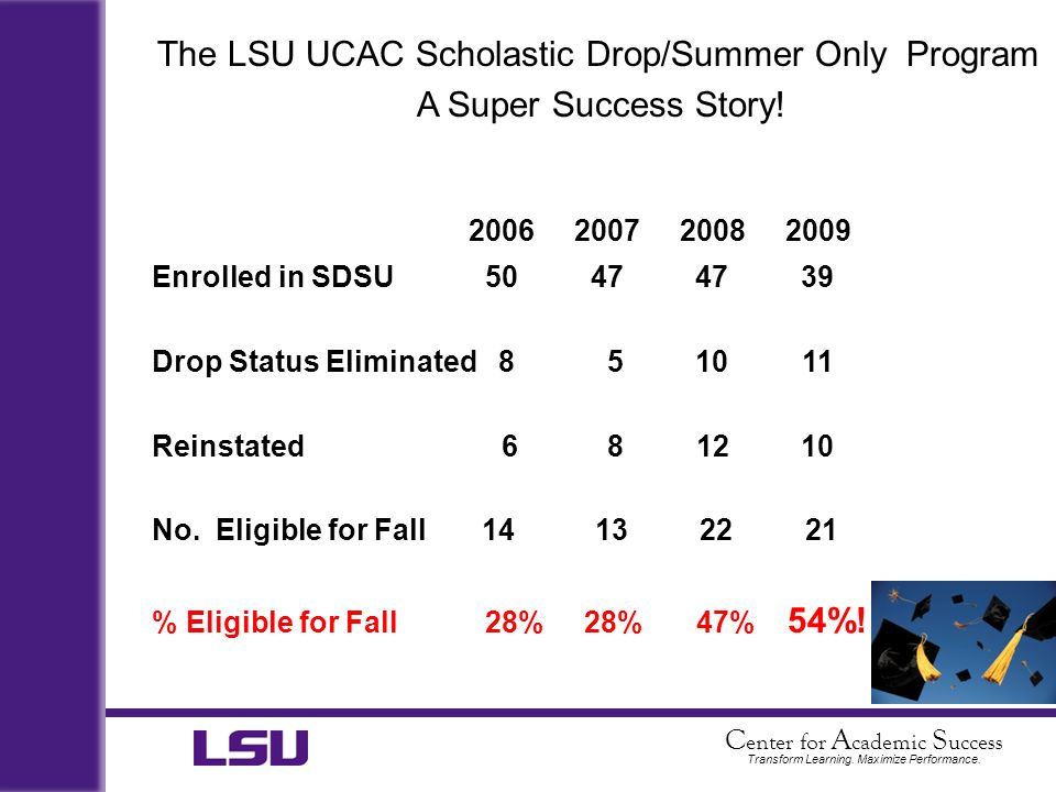 C enter for A cademic S uccess Transform Learning. Maximize Performance. The LSU UCAC Scholastic Drop/Summer Only Program A Super Success Story! 2006