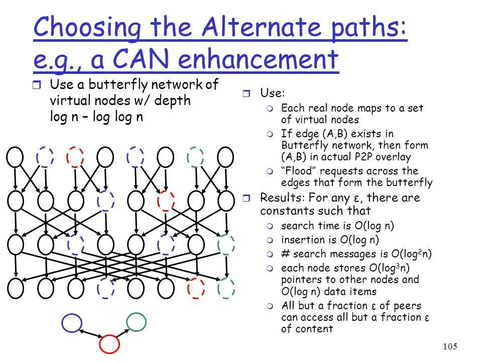 105 Choosing the Alternate paths: e.g., a CAN enhancement r Use a butterfly network of virtual nodes w/ depth log n – log log n r Use: m Each real nod