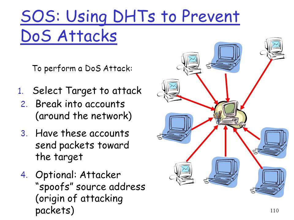 110 SOS: Using DHTs to Prevent DoS Attacks 1. Select Target to attack 2. Break into accounts (around the network) 3. Have these accounts send packets