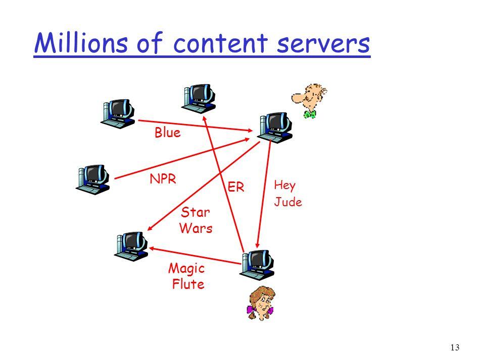 13 Millions of content servers Hey Jude Magic Flute Star Wars ER NPR Blue