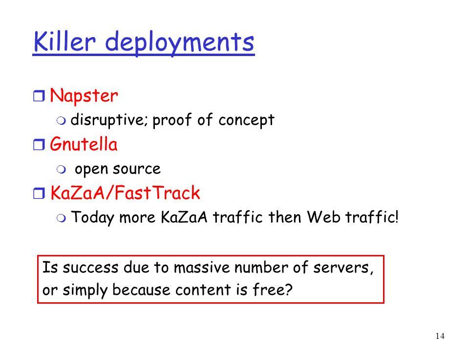 14 Killer deployments r Napster m disruptive; proof of concept r Gnutella m open source r KaZaA/FastTrack m Today more KaZaA traffic then Web traffic!