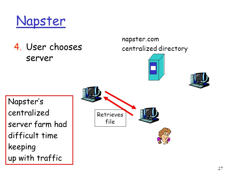 27 Napster napster.com centralized directory Retrieves file User chooses server 4. Napsters centralized server farm had difficult time keeping up with