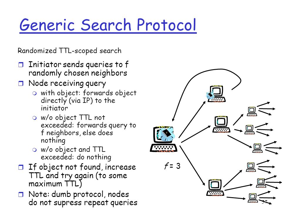 57 Generic Search Protocol r Initiator sends queries to f randomly chosen neighbors r Node receiving query m with object: forwards object directly (vi