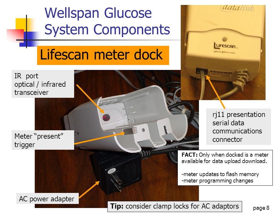 page 8 Wellspan Glucose System Components IR port optical / infrared transceiver Meter present trigger AC power adapter Lifescan meter dock rj11 prese