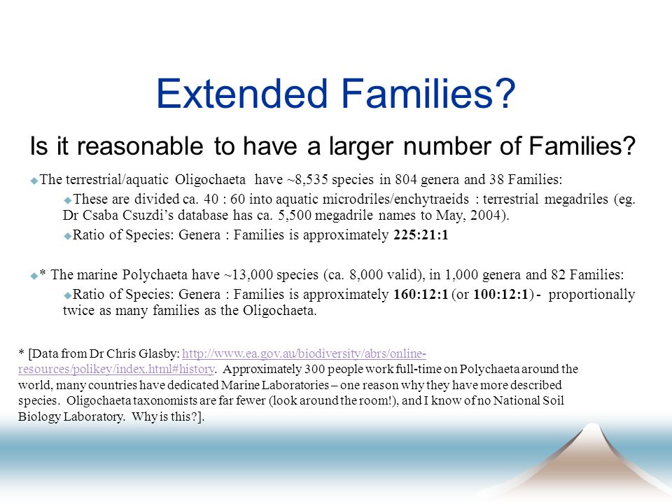 Extended Families. Is it reasonable to have a larger number of Families.