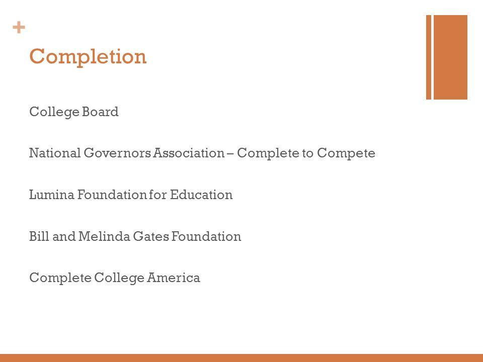 + Encouraging/Promising Practices Learning Communities (Dev.
