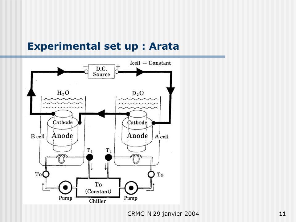 CRMC-N 29 janvier 200410 Double cathode : Arata