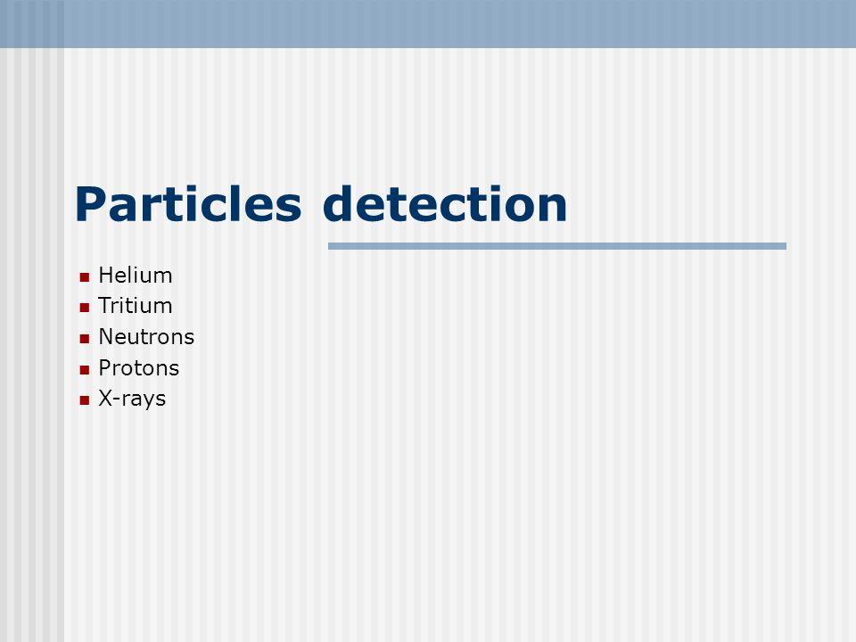 CRMC-N 29 janvier 200420 Laser stimulation : Letts-Cravens Laser on Laser Polar. change