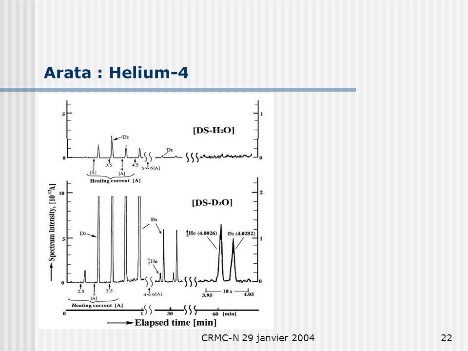 Particles detection Helium Tritium Neutrons Protons X-rays