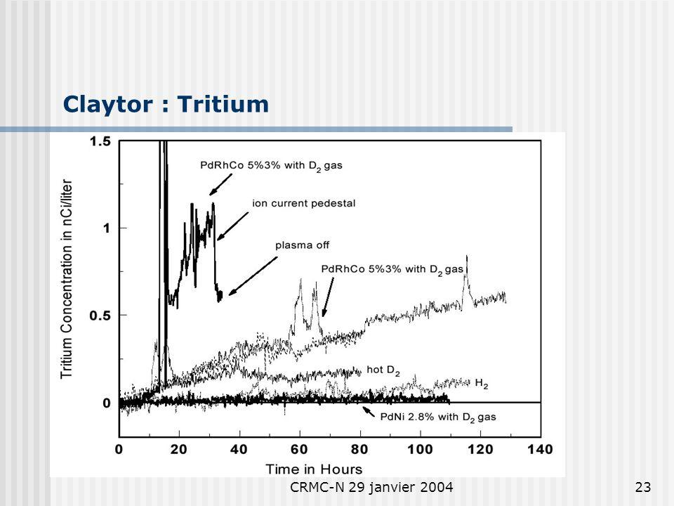CRMC-N 29 janvier 200422 Arata : Helium-4
