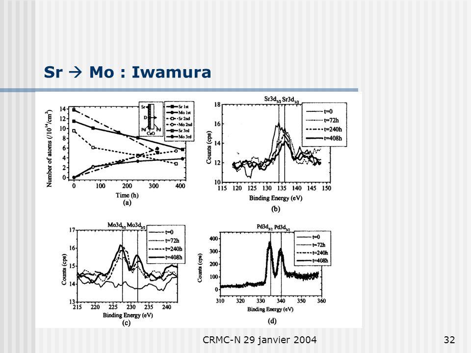 CRMC-N 29 janvier 200431 Cs Pr : Iwamura