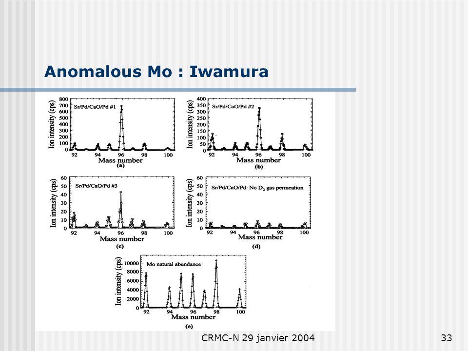 CRMC-N 29 janvier 200432 Sr Mo : Iwamura