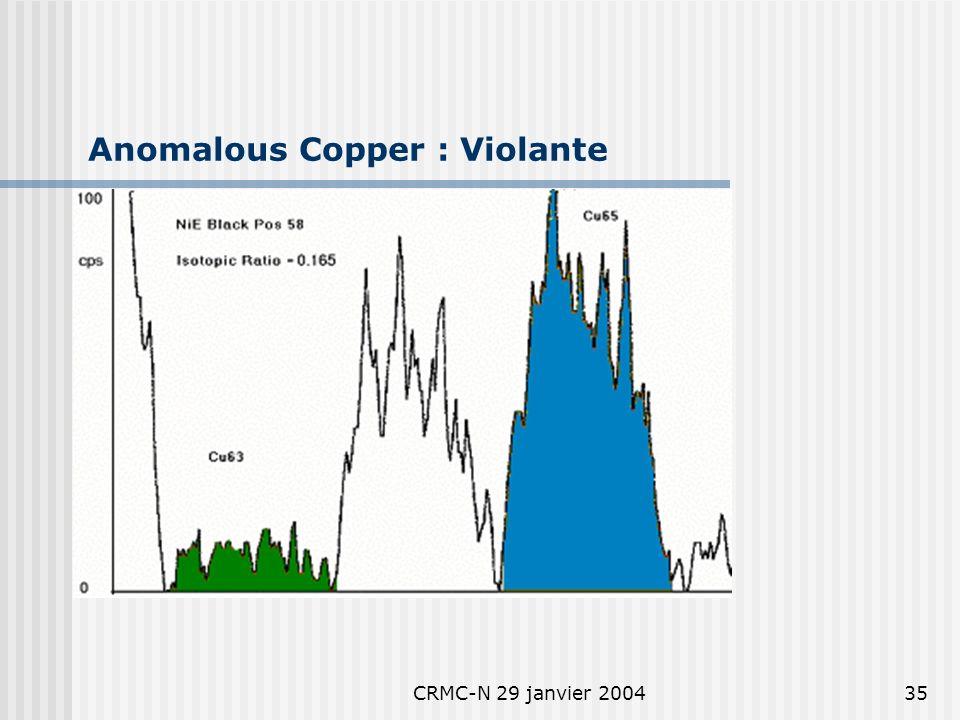 CRMC-N 29 janvier 200434 Transmutation reactions : Iwamura Sr + 4 D Mo Cs + 4 D Pr 88 38 2121 96 42 133 55 2121 141 59