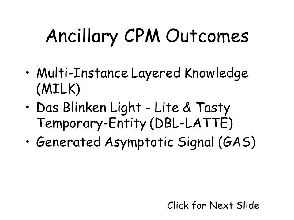 COW MILK GAS CPM Process Diagram-2 Click for Next Slide