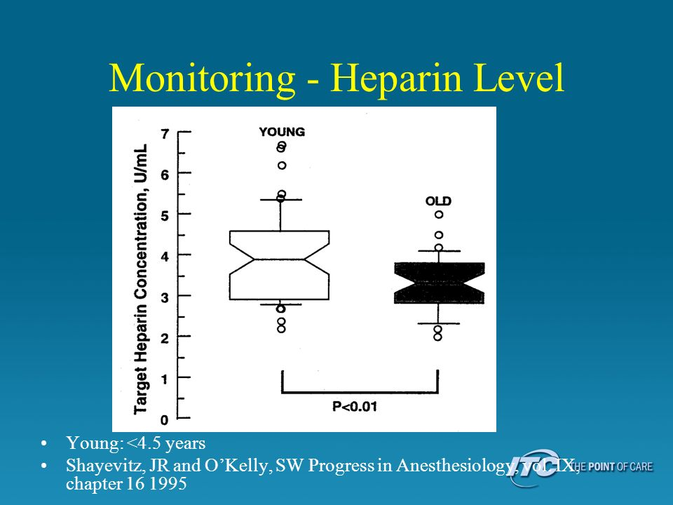 Monitoring - Heparin Level Young: <4.5 years Shayevitz, JR and OKelly, SW Progress in Anesthesiology, vol. IX, chapter 16 1995