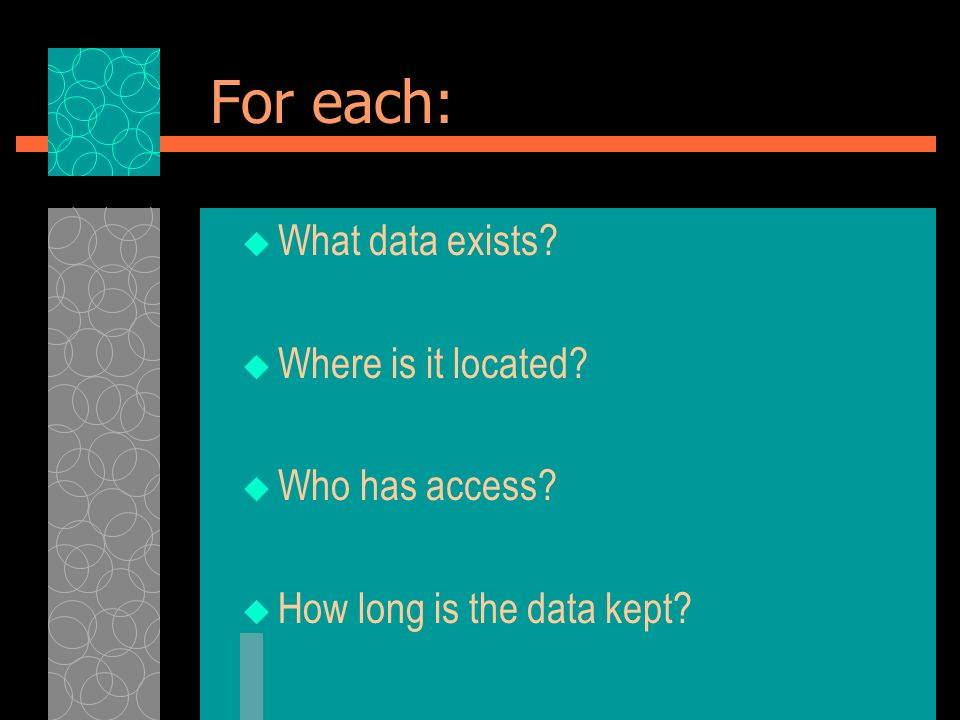 For each: What data exists? Where is it located? Who has access? How long is the data kept?