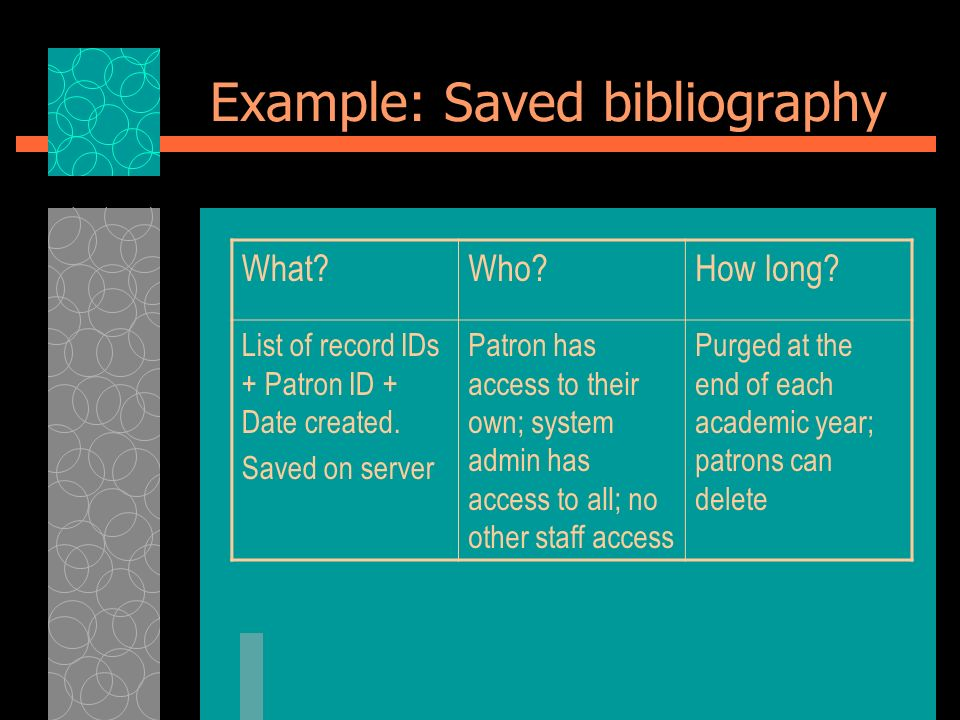 Example: Saved bibliography What?Who?How long? List of record IDs + Patron ID + Date created. Saved on server Patron has access to their own; system a