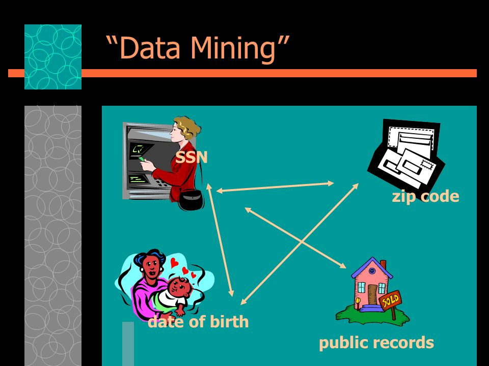 Data Mining SSN zip code date of birth public records