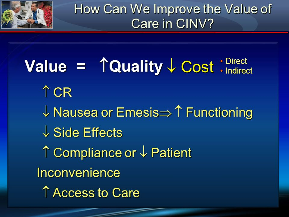 How Can We Improve the Value of Care in CINV? Value = Quality Cost Cost CR CR Nausea or Emesis Functioning Nausea or Emesis Functioning Side Effects S