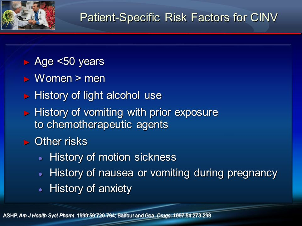 Patient-Specific Risk Factors for CINV Age <50 years Age <50 years Women > men Women > men History of light alcohol use History of light alcohol use H