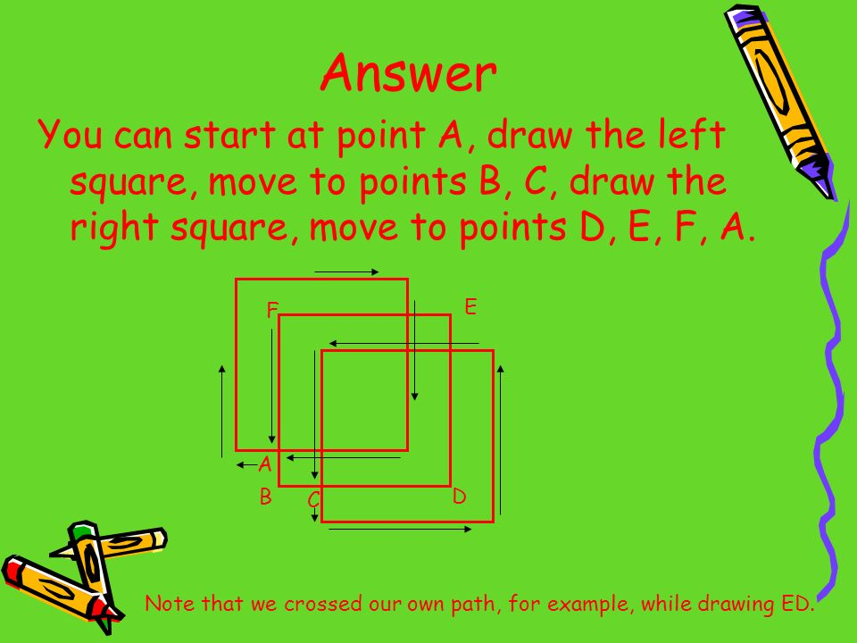 Answer You can start at point A, draw the left square, move to points B, C, draw the right square, move to points D, E, F, A. A B C D E F Note that we