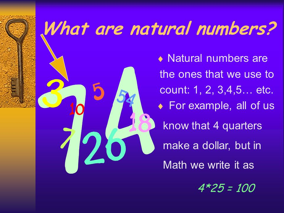 Natural Numbers God has created the Natural Numbers, but everything else is a mans work.