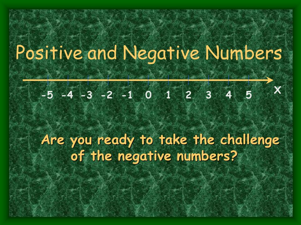 Positive and Negative Numbers 0 1 2 3 4 5 X For a long time people had refused to believe in negative numbers.