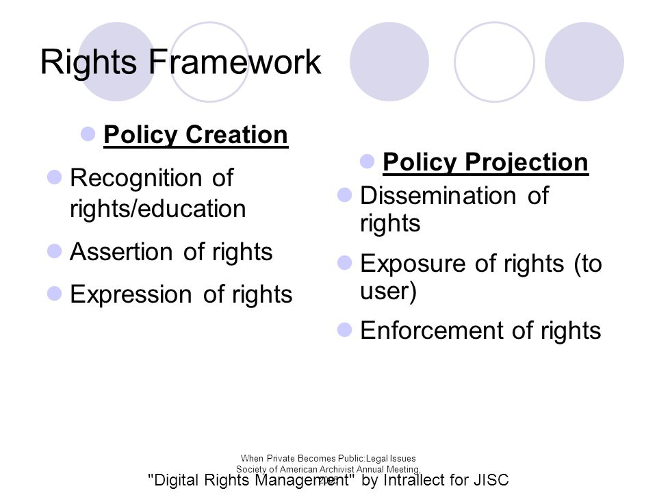 When Private Becomes Public:Legal Issues Society of American Archivist Annual Meeting, 2005 Rights Framework Policy Creation Recognition of rights/education Assertion of rights Expression of rights Policy Projection Dissemination of rights Exposure of rights (to user) Enforcement of rights Digital Rights Management by Intrallect for JISC