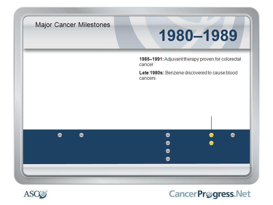 Major Cancer Milestones 1980–1989 1985–1991: Adjuvant therapy proven for colorectal cancer Late 1980s: Benzene discovered to cause blood cancers