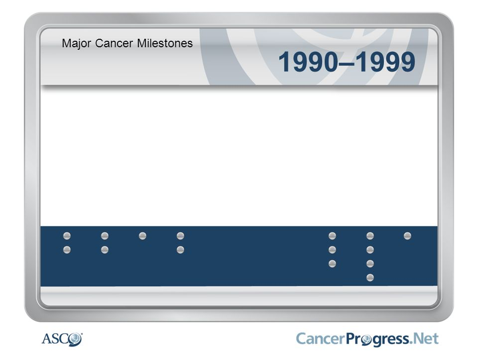 Major Cancer Milestones 1990–1999