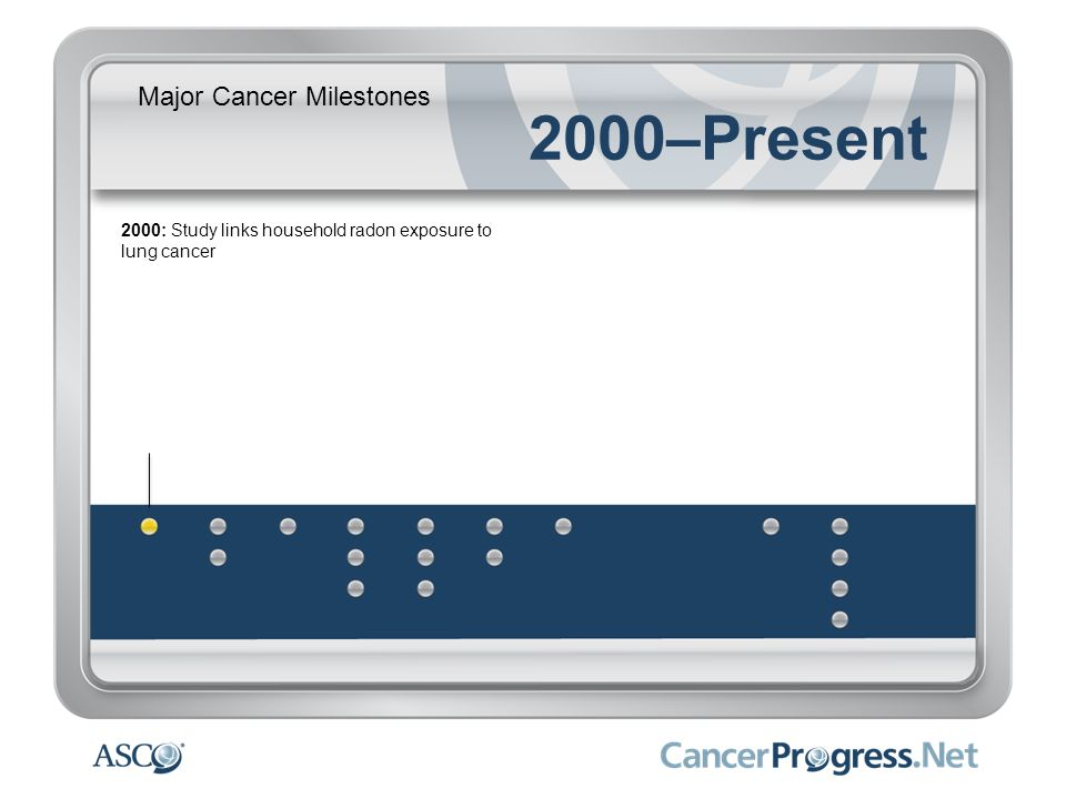 Major Cancer Milestones 2000–Present 2000: Study links household radon exposure to lung cancer