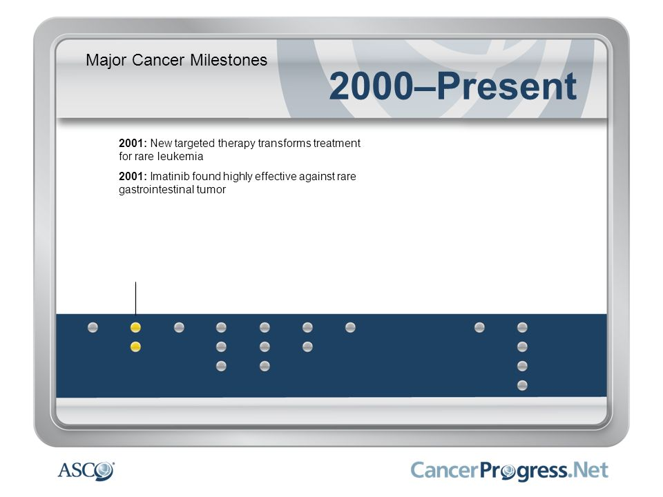 Major Cancer Milestones 2000–Present 2001: New targeted therapy transforms treatment for rare leukemia 2001: Imatinib found highly effective against r