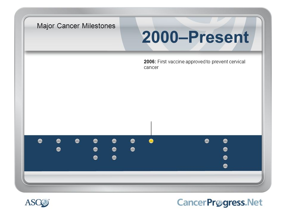 Major Cancer Milestones 2000–Present 2006: First vaccine approved to prevent cervical cancer