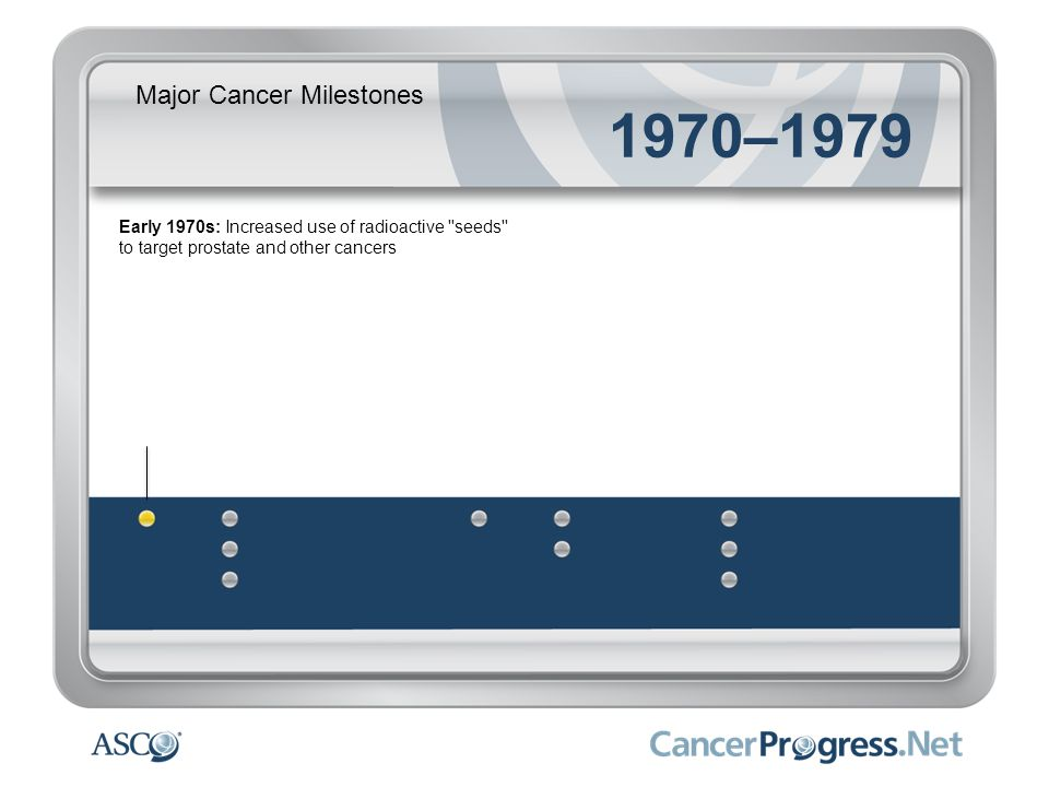 Major Cancer Milestones 1970–1979 Late 1960s–early 1970s: Screening tests for colorectal cancer dramatically reduce deaths 1971: National Cancer Act of 1971 becomes law 1971: More limited mastectomy proven effective for early-stage breast cancer