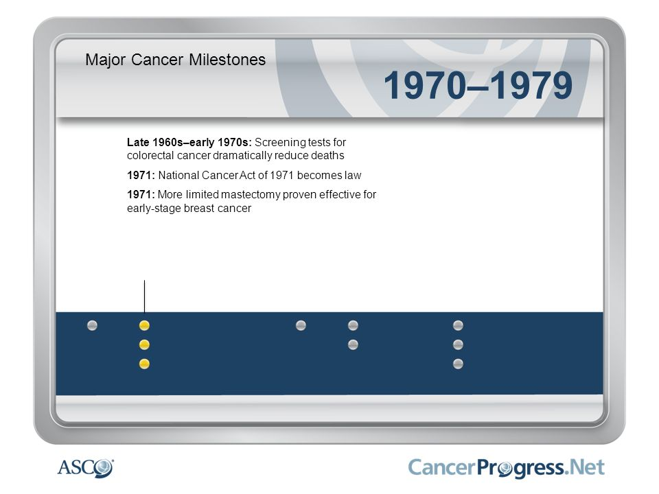 Major Cancer Milestones 1990–1999 Early 1990s: Laparoscopic surgery minimizes pain, recovery time for several cancers Early 1990s: Shift to 3-D radiation treatment plans increases precision, safety of therapy