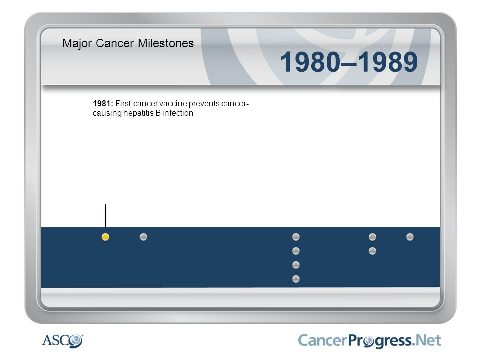 Major Cancer Milestones 1980–1989 1981: First cancer vaccine prevents cancer- causing hepatitis B infection