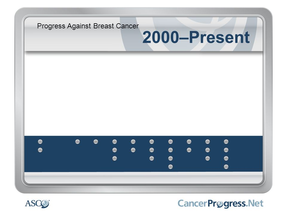 Progress Against Breast Cancer 2000–Present
