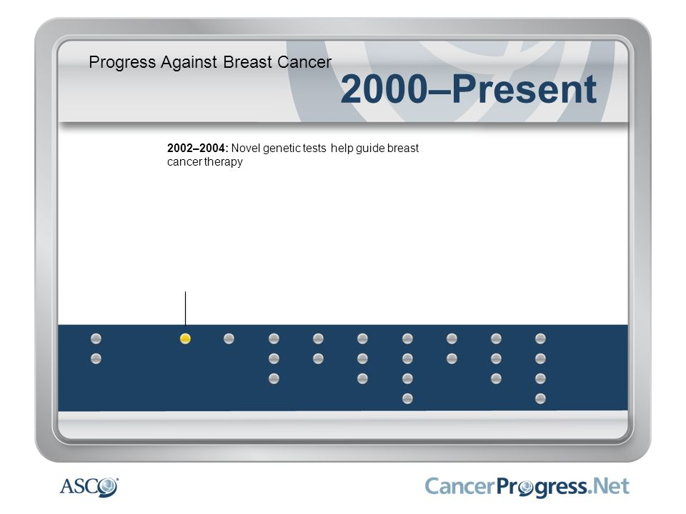 Progress Against Breast Cancer 2000–Present 2002–2004: Novel genetic tests help guide breast cancer therapy