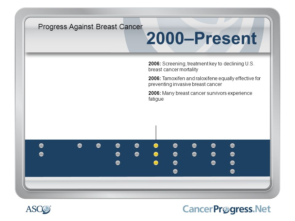 Progress Against Breast Cancer 2000–Present 2006: Screening, treatment key to declining U.S. breast cancer mortality 2006: Tamoxifen and raloxifene eq